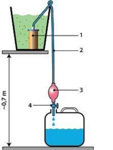 E17 Métodos Sencillos Para El Tratamiento Del Agua En Casa