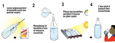 2 Fill the bottle with water and screw the top on 3 Place the bottles in strong sunlight for six hours