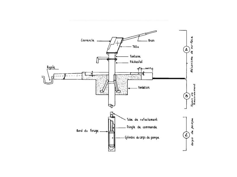 Ultra E37- Présentation de quelques modèles de pompes à main assez répandus OF-72